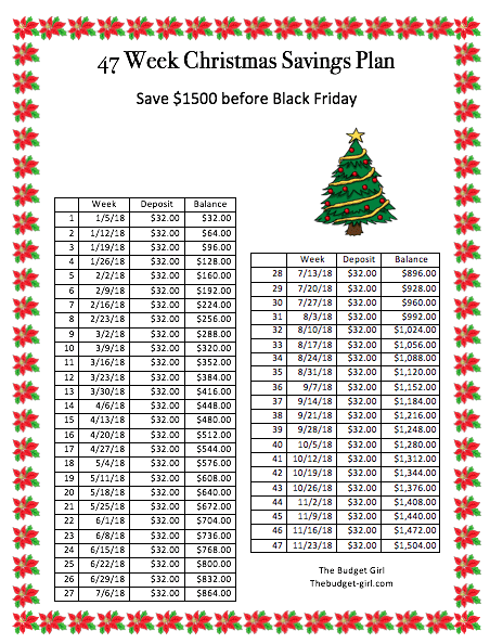 weekly savings plan for Christmas