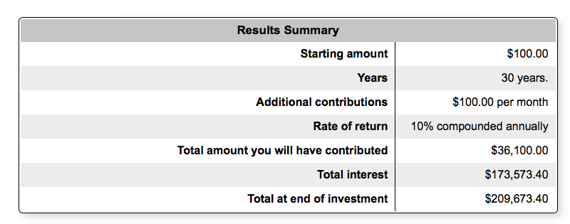 Starbucks savings investing example